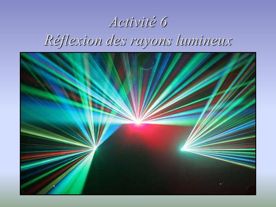 Activité 6 Réflexion des rayons lumineux