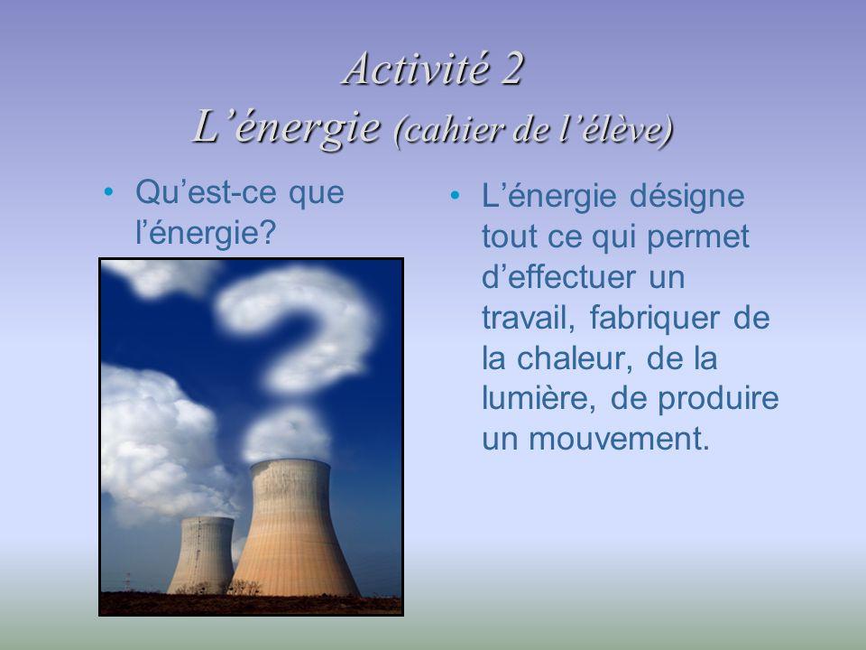 Activité 2 Lénergie (cahier de lélève) Quest-ce que lénergie.