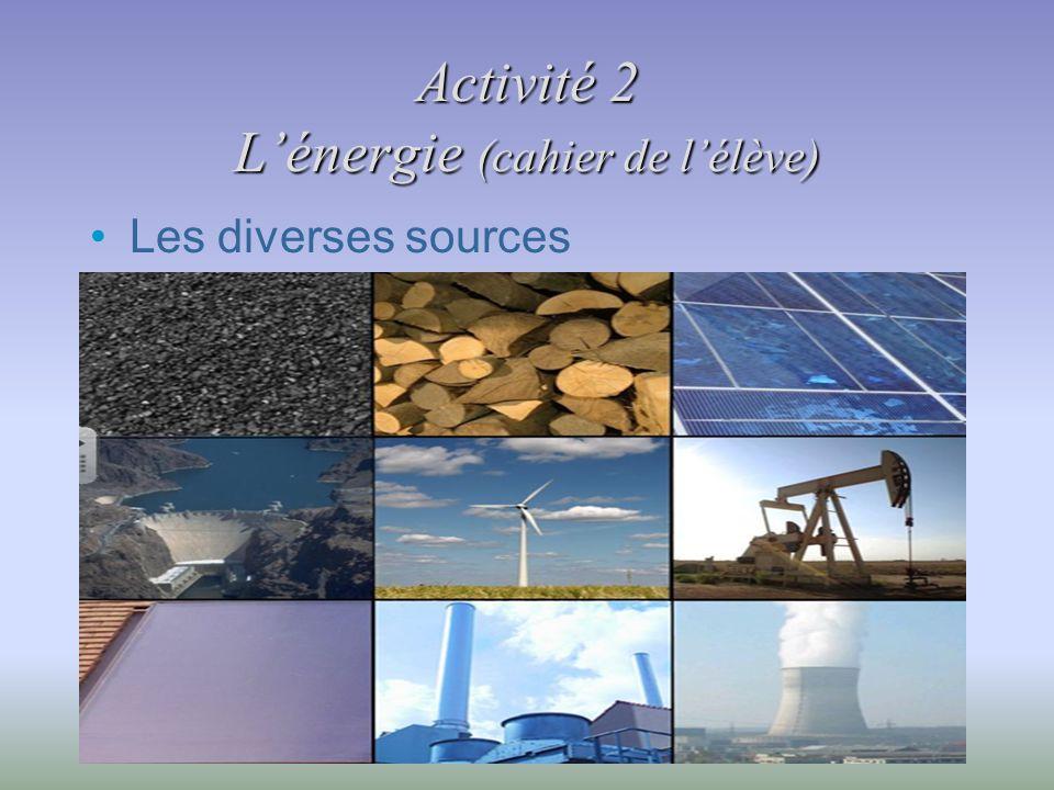 Activité 2 Lénergie (cahier de lélève) Les diverses sources
