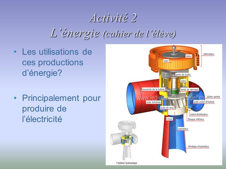 Activité 2 Lénergie (cahier de lélève) Les utilisations de ces productions dénergie.