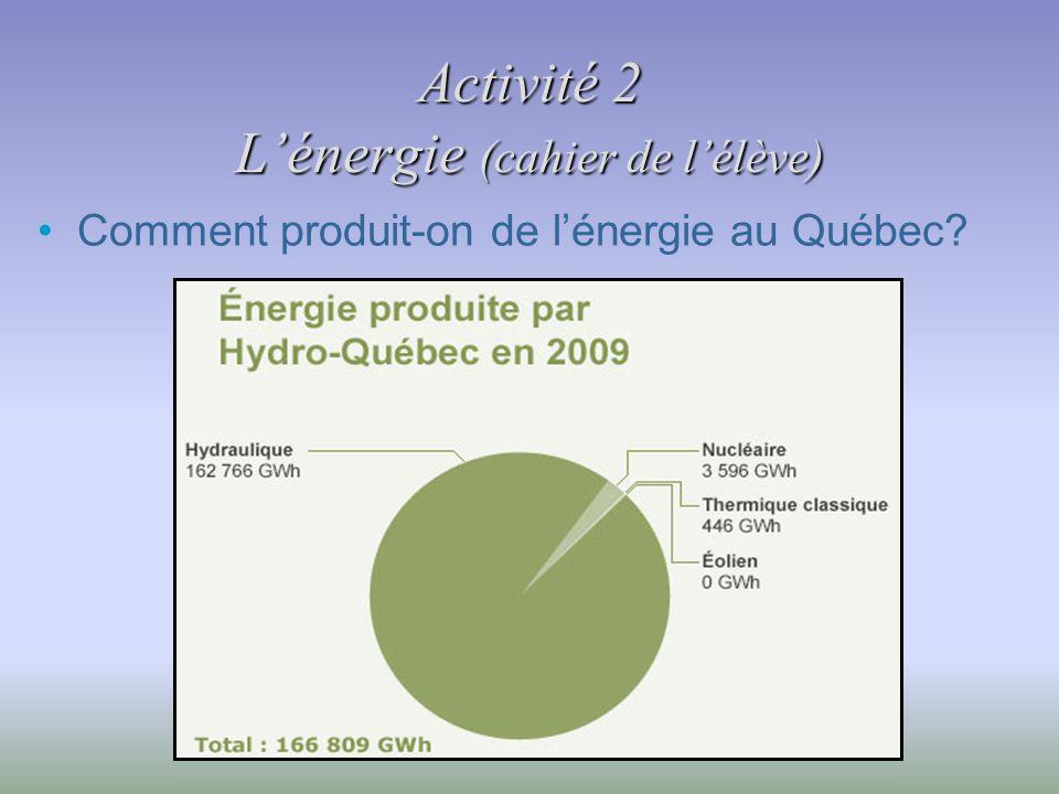 Activité 2 Lénergie (cahier de lélève) Comment produit-on de lénergie au Québec?