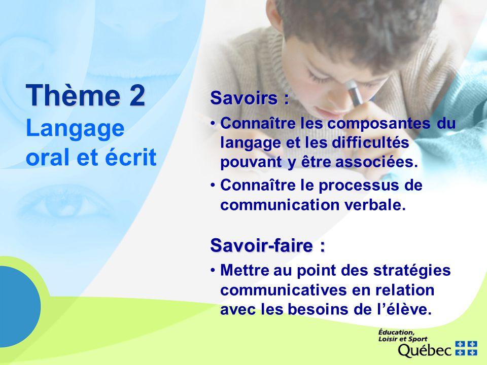 Thème 2 Thème 2 Langage oral et écrit Savoirs : Connaître les composantes du langage et les difficultés pouvant y être associées. Connaître le process
