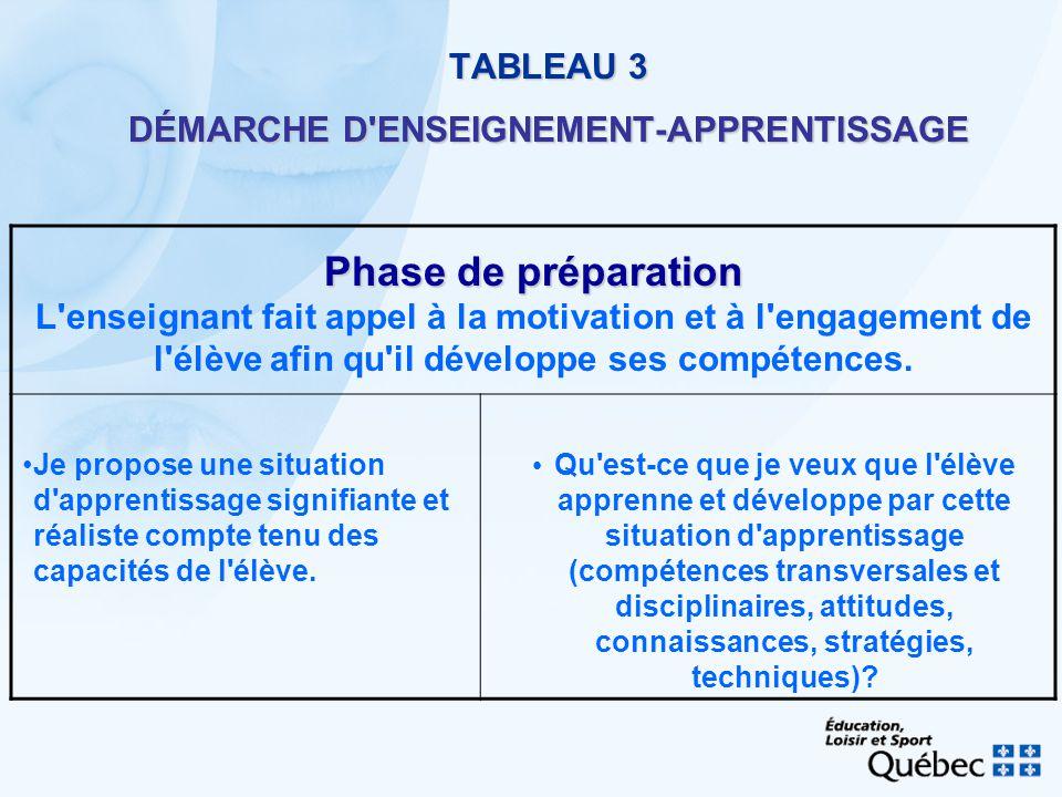 TABLEAU 3 DÉMARCHE D ENSEIGNEMENT-APPRENTISSAGE Phase de préparation L enseignant fait appel à la motivation et à l engagement de l élève afin qu il développe ses compétences.