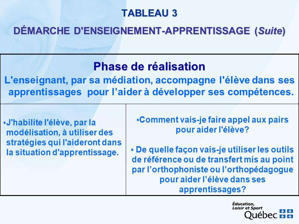 TABLEAU 3 DÉMARCHE D'ENSEIGNEMENT-APPRENTISSAGE (Suite) Phase de réalisation L'enseignant, par sa médiation, accompagne l'élève dans ses apprentissage