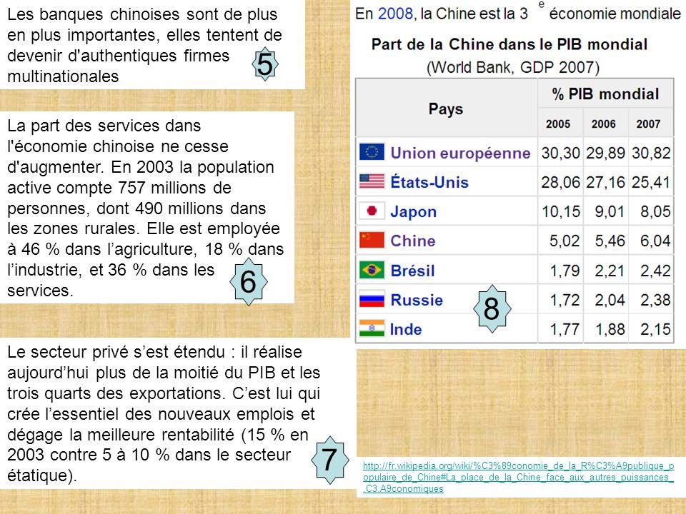 Document de travail Les banques chinoises sont de plus en plus importantes, elles tentent de devenir d authentiques firmes multinationales La part des services dans l économie chinoise ne cesse d augmenter.