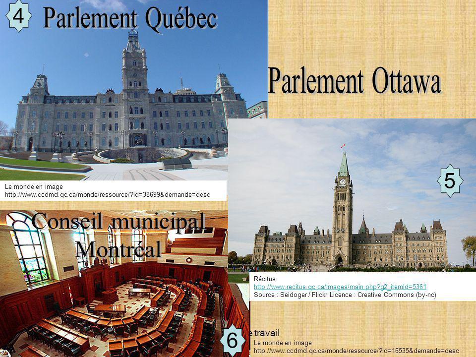 Document de travail 4 6 Le monde en image http://www.ccdmd.qc.ca/monde/ressource/?id=38699&demande=desc 5 Récitus http://www.recitus.qc.ca/images/main.php?g2_itemId=5361 Source : Seidoger / Flickr Licence : Creative Commons (by-nc) http://www.recitus.qc.ca/images/main.php?g2_itemId=5361 Le monde en image http://www.ccdmd.qc.ca/monde/ressource/?id=16535&demande=desc
