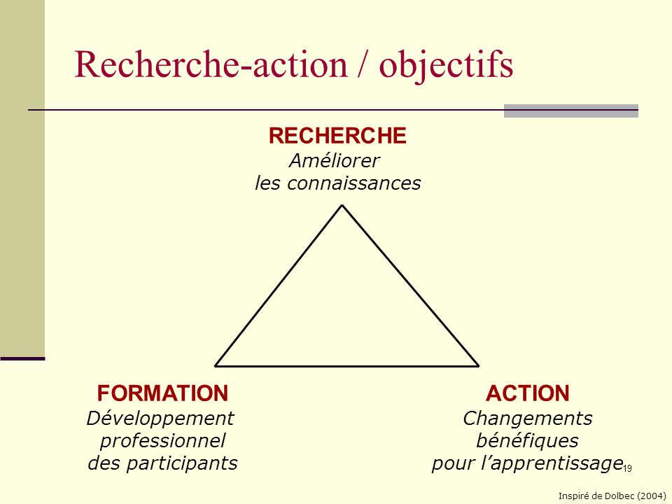 18 Recherche-action / objectifs Développer et synthétiser une diversité de modèles de DP qui permettront dinspirer subséquemment les pratiques des enseignant(e)s.