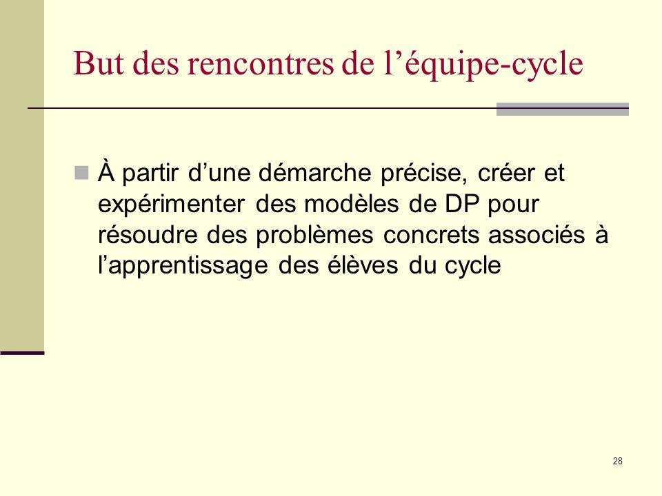 27 Rencontres des équipes-cycles À lordre du jour Définir une problématique commune concernant lapprentissage des élèves Construire ou choisir des out