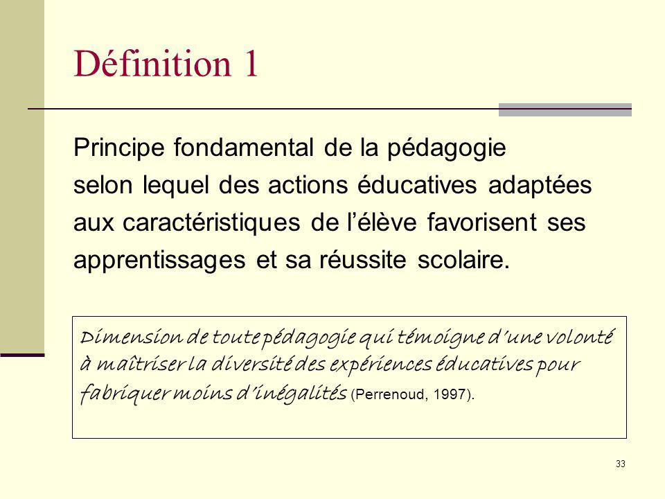 32 Appellations diverses Enseignement individualisé(Hunter, 1972) Enseignement individualisé(Hunter, 1972) Pédagogie différenciée (Legrand, 1973; CSE, 1993) Pédagogie différenciée (Legrand, 1973; CSE, 1993) Différenciation de lenseignement (Perrenoud, 1977) Différenciation de lenseignement (Perrenoud, 1977) Individualisation de lenseignement (Bégin, 1980; Legendre, 1988) Individualisation de lenseignement (Bégin, 1980; Legendre, 1988) Différenciation de la pédagogie (Aylwin, 1992) Différenciation de la pédagogie (Aylwin, 1992) Individualisation(Leselbaum, 1994) Individualisation(Leselbaum, 1994) Differentiated Instruction (Tomlinson, 1995; Nordlund, 1995) Differentiated Instruction (Tomlinson, 1995; Nordlund, 1995) Différenciation de lapprentissage (Caron, 2003) Différenciation de lapprentissage (Caron, 2003) Différenciation pédagogique (MELS, 2001) Différenciation pédagogique (MELS, 2001) Adaptation de lenseignement(St-Laurent, 2005) Adaptation de lenseignement(St-Laurent, 2005) Différenciation Différenciation Enseignement différencié Enseignement différencié FranceFrance États-UnisÉtats-Unis QuébecQuébec