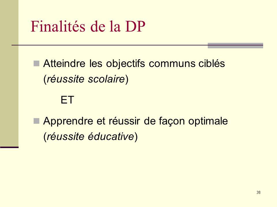 37 Définition 3 Approche, modèle ou méthode denseignement qui propose des moyens et des procédures spécifiques pour harmoniser les composantes et rela