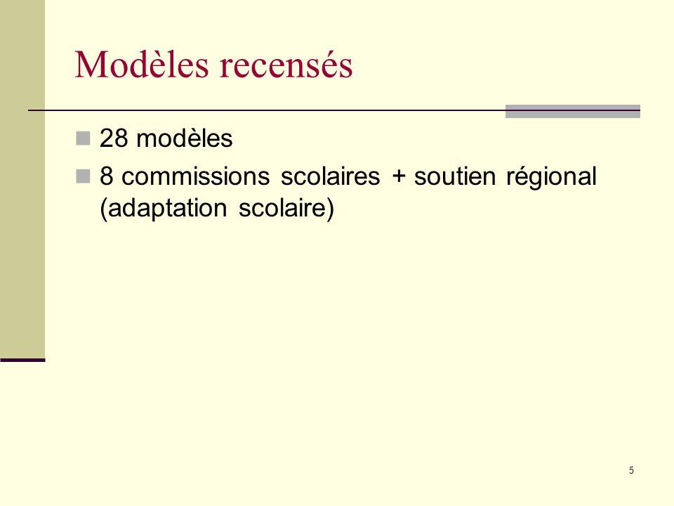 5 Modèles recensés 28 modèles 8 commissions scolaires + soutien régional (adaptation scolaire)