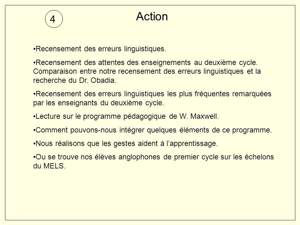 Planification de laction 3 Évaluation diagnostique: situation décriture pour les élèves du 2 ème cycle.
