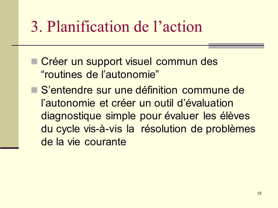 57 2. Définition de la situation désirée Autonomie chez plusieurs élèves du cycle vis-à-vis la compétence transversale Résoudre des problèmes de la vi