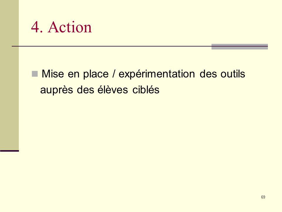 69 4. Action Mise en place / expérimentation des outils auprès des élèves ciblés