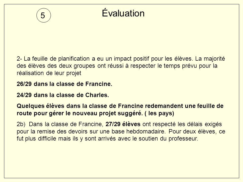 Évaluation 5 2- La feuille de planification a eu un impact positif pour les élèves.