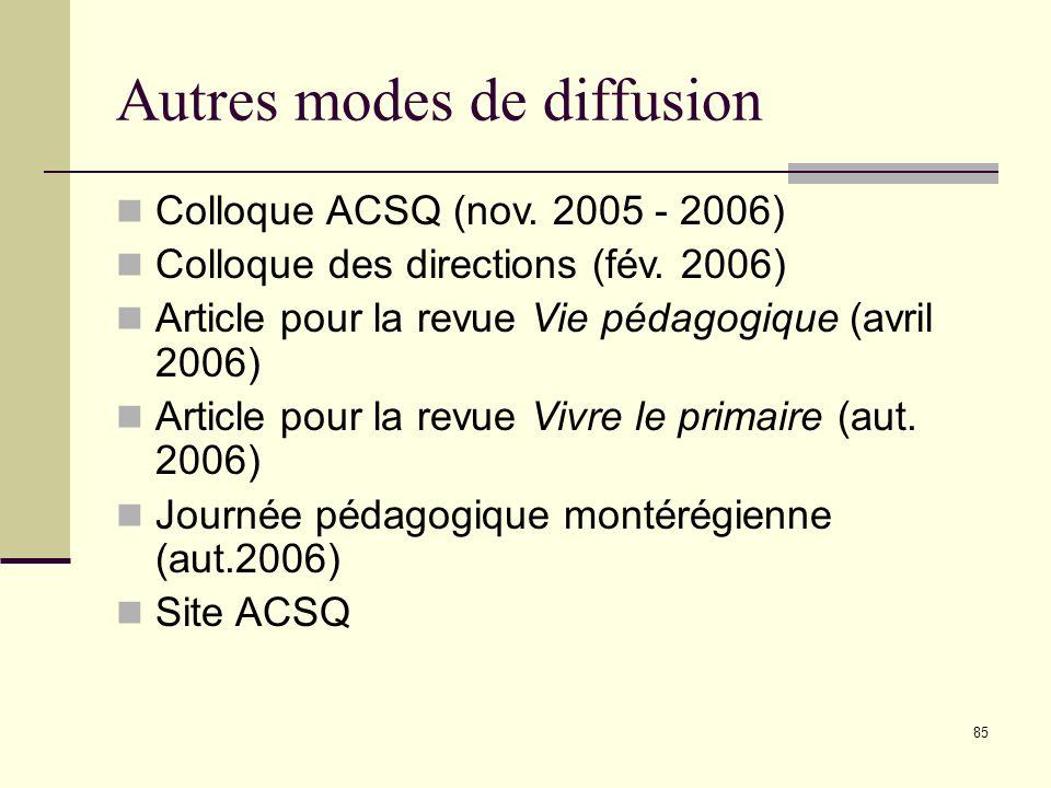 http://portfolio.cstrois-lacs.qc.ca:8080/diff/