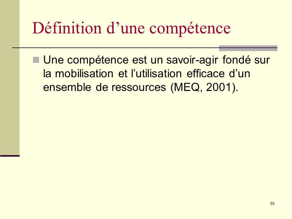 89 Définition dune compétence Une compétence est un savoir-agir fondé sur la mobilisation et lutilisation efficace dun ensemble de ressources (MEQ, 2001).