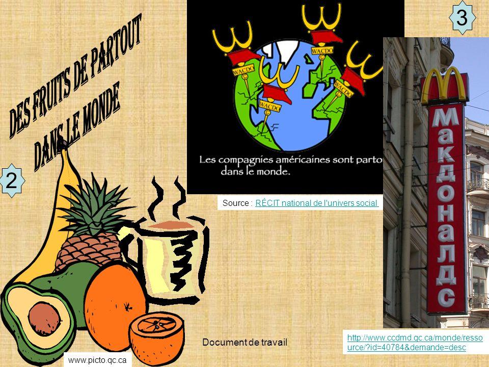 Source : RÉCIT national de l univers socialRÉCIT national de l univers social 2 3 http://www.ccdmd.qc.ca/monde/resso urce/?id=40784&demande=desc www.picto.qc.ca