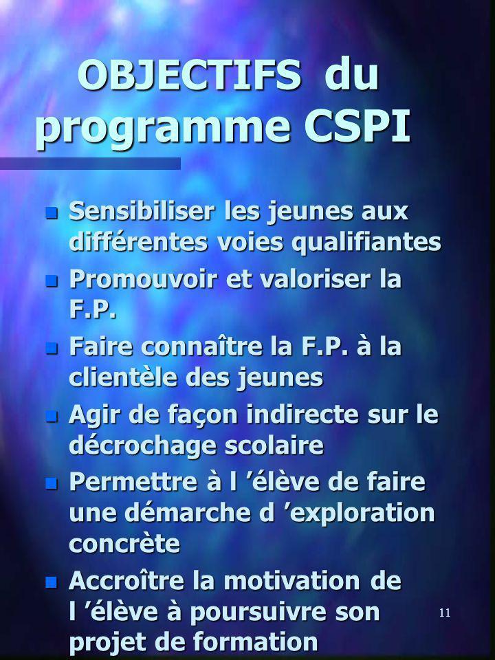 11 OBJECTIFS du programme CSPI OBJECTIFS du programme CSPI n Sensibiliser les jeunes aux différentes voies qualifiantes n Promouvoir et valoriser la F.P.