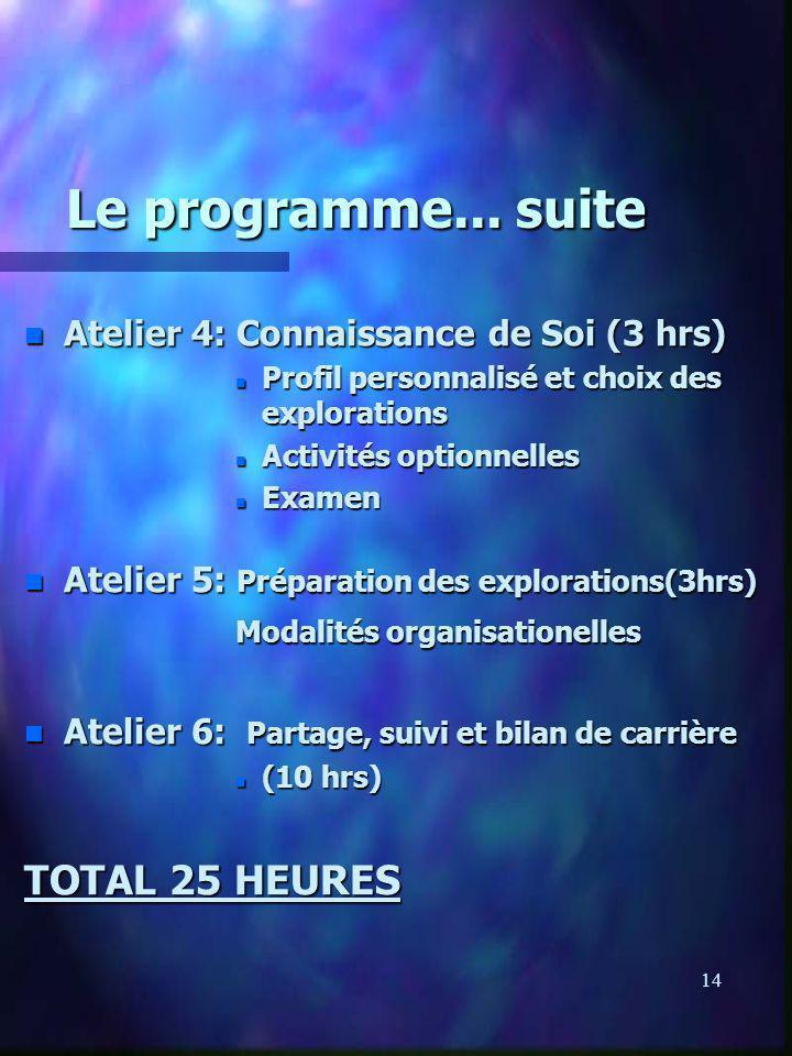14 Le programme... suite n Atelier 4: Connaissance de Soi (3 hrs) n Profil personnalisé et choix des explorations n Activités optionnelles n Examen n
