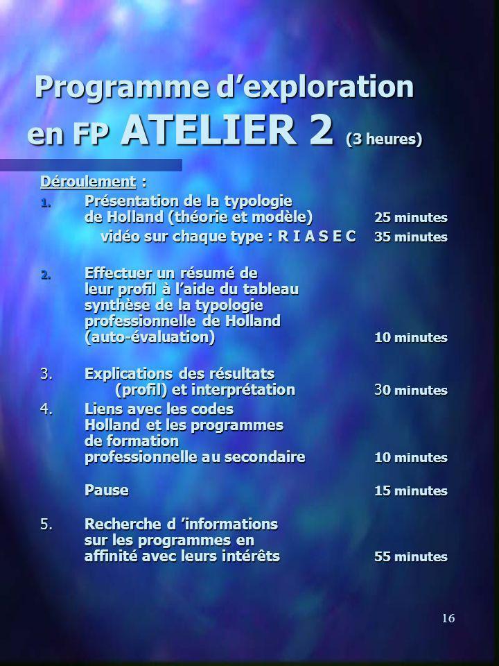 16 Programme dexploration en FP ATELIER 2 (3 heures) Déroulement : 1. Présentation de la typologie de Holland (théorie et modèle) 25 minutes vidéo sur