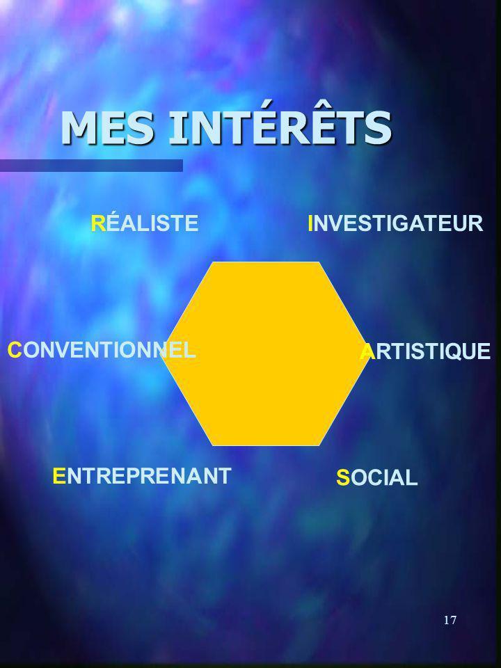 17 MES INTÉRÊTS RÉALISTEINVESTIGATEUR ARTISTIQUE SOCIAL ENTREPRENANT CONVENTIONNEL