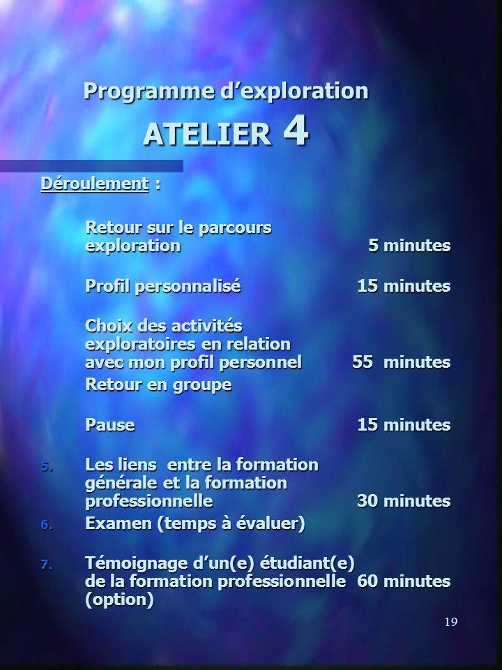 19 Programme dexploration ATELIER 4 Déroulement : Retour sur le parcours exploration5 minutes Profil personnalisé15 minutes Choix des activités explor