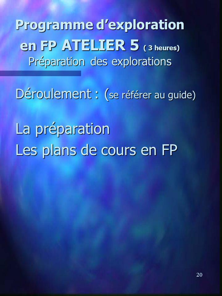 20 Programme dexploration en FP ATELIER 5 ( 3 heures) Préparation des explorations Déroulement : ( se référer au guide) La préparation Les plans de cours en FP