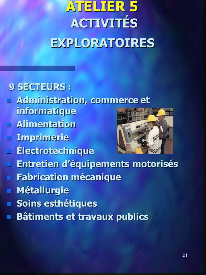 21 ATELIER 5 ACTIVITÉS EXPLORATOIRES 9 SECTEURS : 9 SECTEURS : n Administration, commerce et informatique n Alimentation n Imprimerie n Électrotechniq