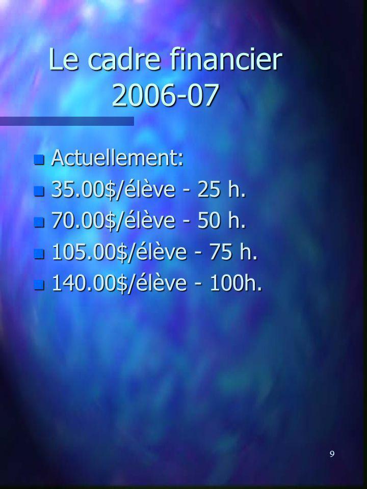 9 Le cadre financier 2006-07 n Actuellement: n 35.00$/élève - 25 h. n 70.00$/élève - 50 h. n 105.00$/élève - 75 h. n 140.00$/élève - 100h.