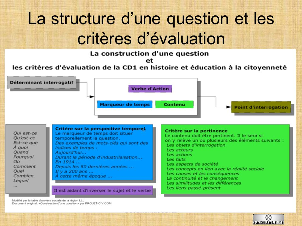 Document de travail La structure dune question et les critères dévaluation le