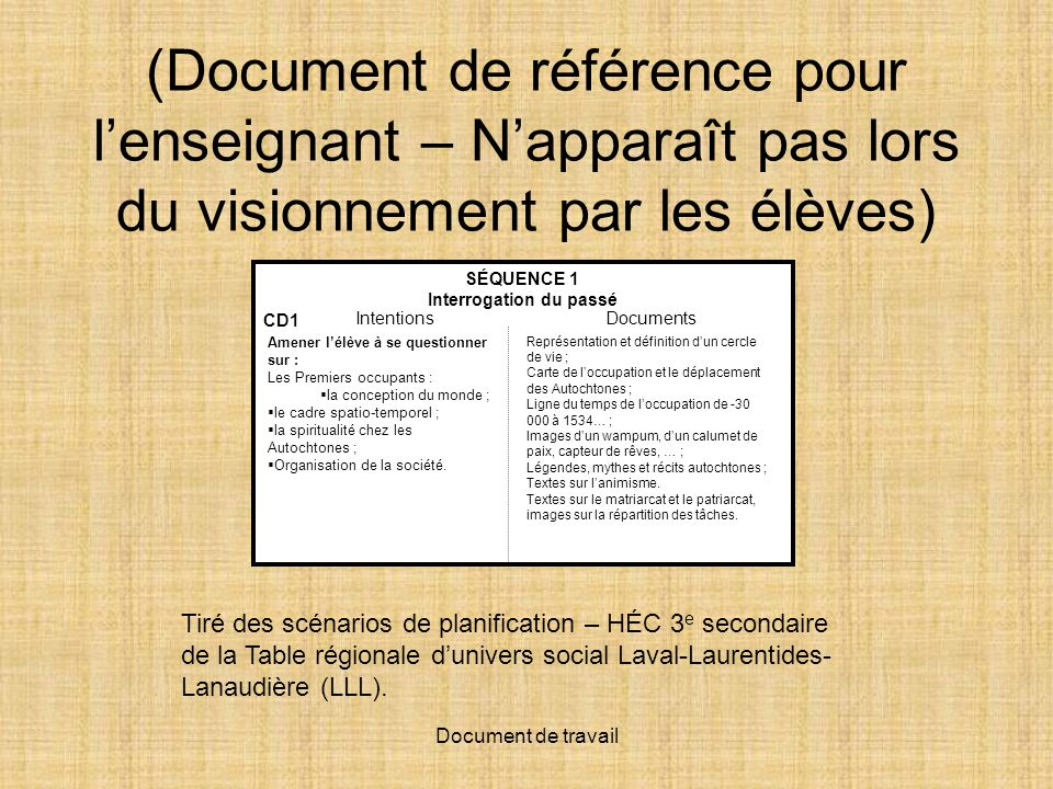 Document de travail SÉQUENCE 1 Interrogation du passé CD1 IntentionsDocuments Amener lélève à se questionner sur : Les Premiers occupants : la concept