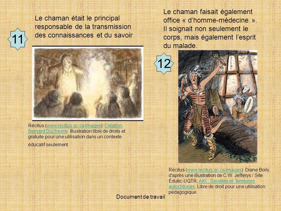 Document de travail Récitus (www.recitus.qc.ca/images): Création Bernard Duchesne.