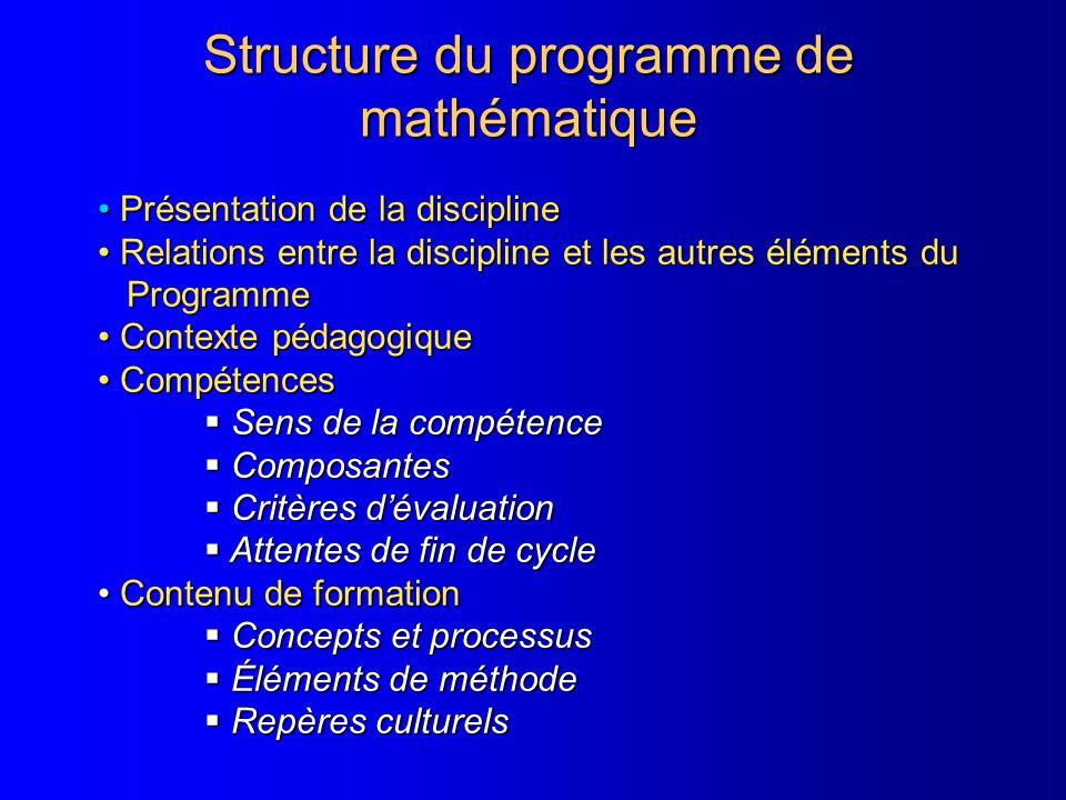Structure du programme de mathématique Présentation de la discipline Présentation de la discipline Relations entre la discipline et les autres élément