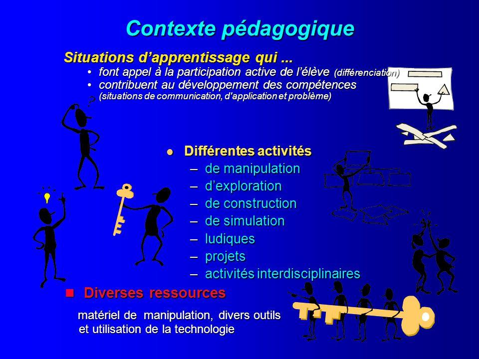 Différentes activités Différentes activités –de manipulation –dexploration –de construction –de simulation –ludiques –projets –activités interdiscipli