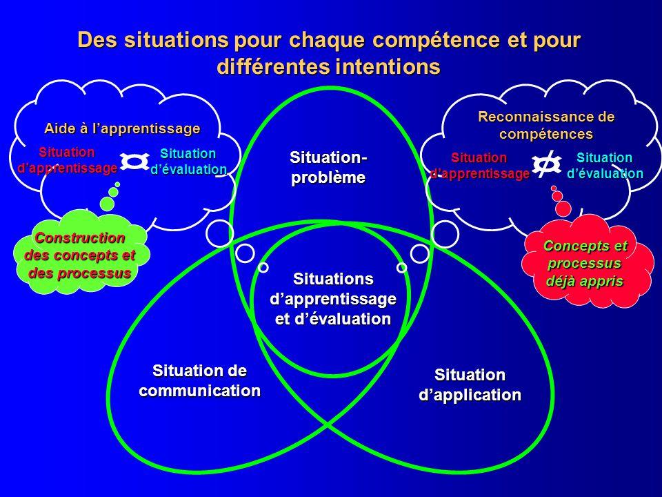 Situations dapprentissage et dévaluation Situation- problème Situation de communication Situation dapplication Des situations pour chaque compétence e