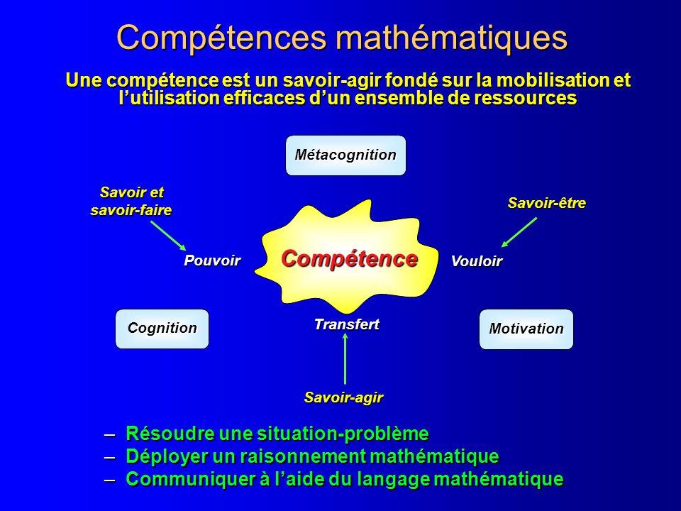 Compétences mathématiques Une compétence est un savoir-agir fondé sur la mobilisation et lutilisation efficaces dun ensemble de ressources –Résoudre u