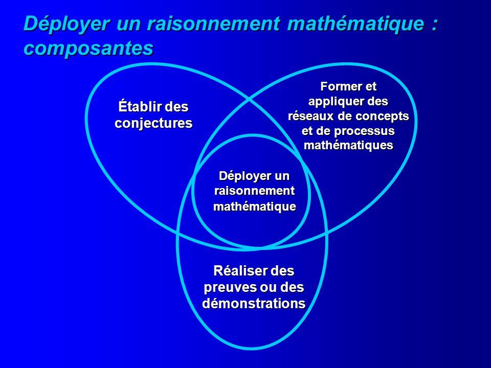 Déployer un raisonnement mathématique : composantes Former et appliquer des réseaux de concepts et de processus mathématiques Déployer un raisonnement