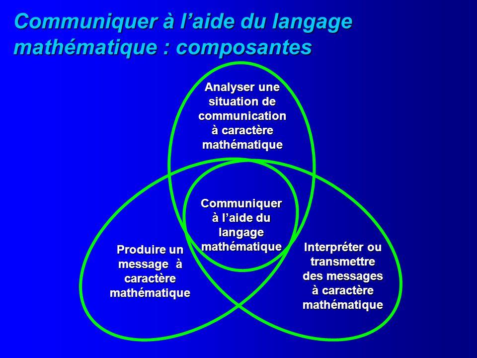 Communiquer à laide du langage mathématique : composantes Communiquer à laide du langage mathématique Analyser une situation de communication à caract