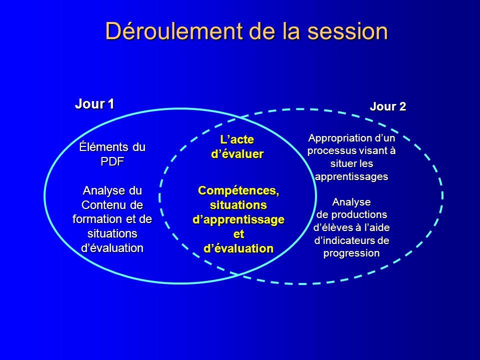 Déployer un raisonnement mathématique : composantes Former et appliquer des réseaux de concepts et de processus mathématiques Déployer un raisonnement mathématique Établir des conjectures Réaliser des preuves ou des démonstrations