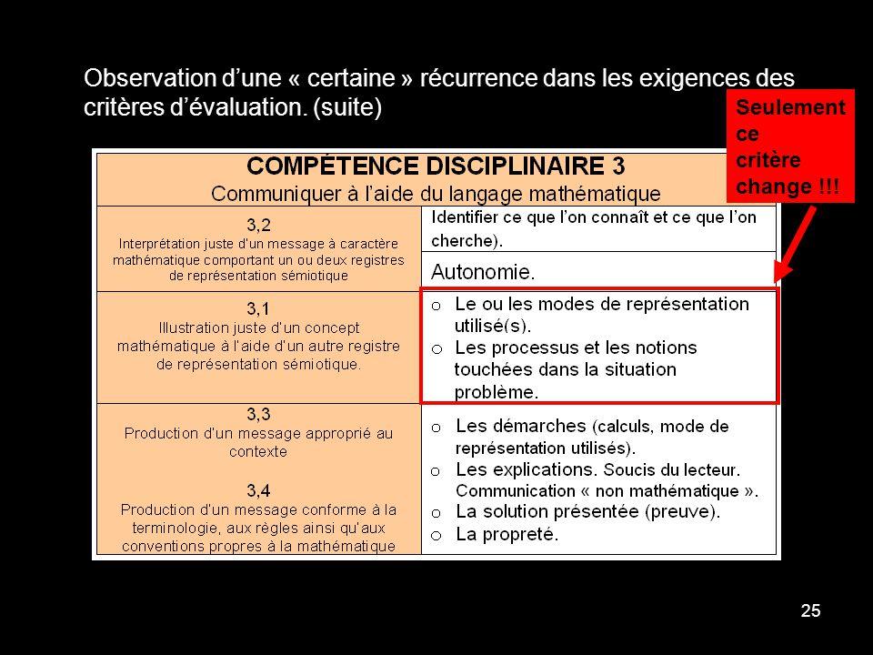 25 Observation dune « certaine » récurrence dans les exigences des critères dévaluation. (suite) Seulement ce critère change !!!