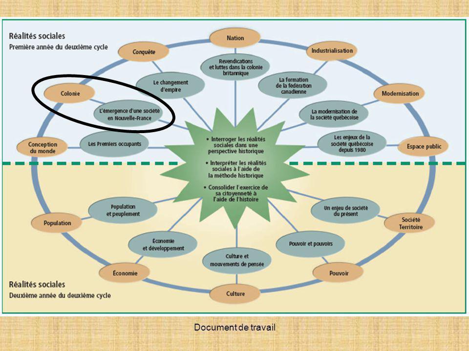 Comment expliquer la présence dune société québécoise francophone en Amérique du Nord ?