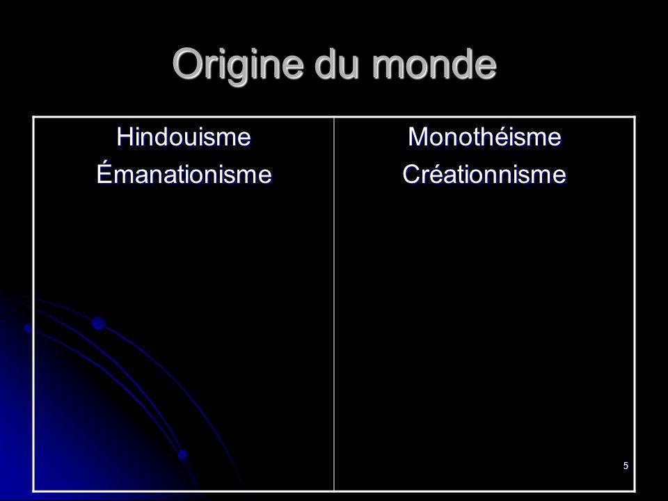 5 Origine du monde HindouismeÉmanationismeMonothéismeCréationnisme