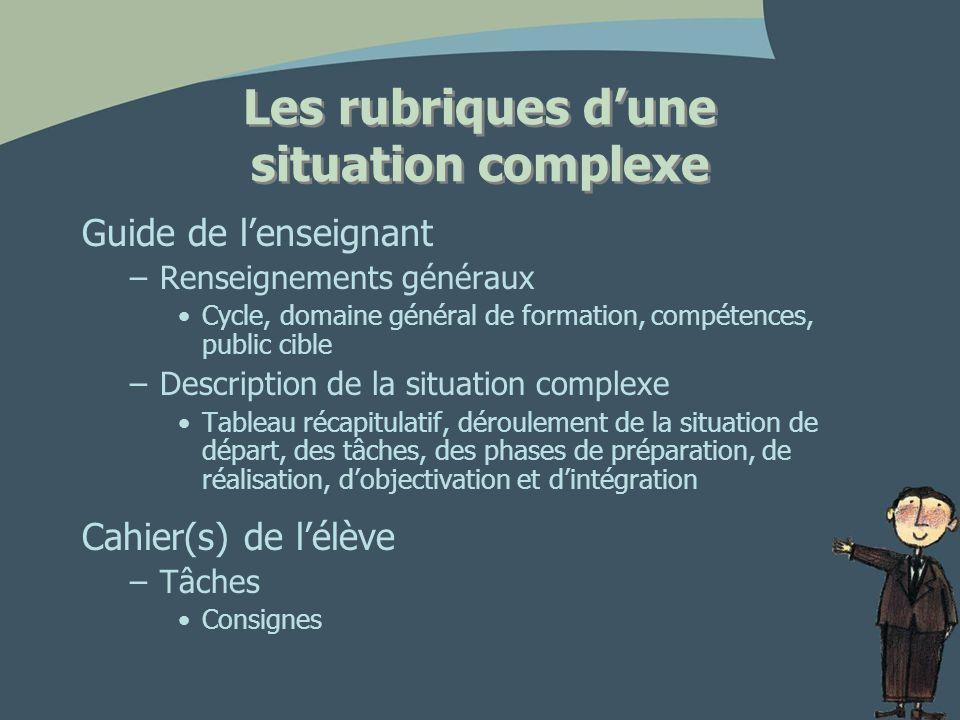 Schéma dune situation complexe Situation de départ Intégration Tâche 3Tâche 2Tâche 1