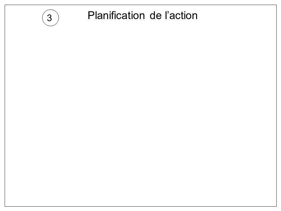 Planification de laction 3