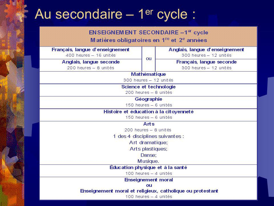 Au secondaire – 1 er cycle :