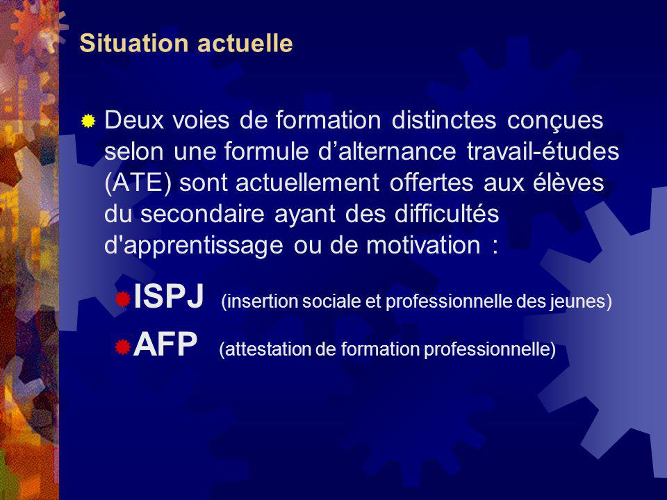 Situation actuelle Deux voies de formation distinctes conçues selon une formule dalternance travail-études (ATE) sont actuellement offertes aux élèves du secondaire ayant des difficultés d apprentissage ou de motivation : ISPJ (insertion sociale et professionnelle des jeunes) AFP (attestation de formation professionnelle)