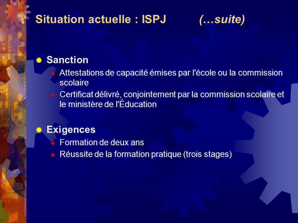 Sanction Attestations de capacité émises par l école ou la commission scolaire Certificat délivré, conjointement par la commission scolaire et le ministère de l Éducation Exigences Formation de deux ans Réussite de la formation pratique (trois stages) Situation actuelle : ISPJ (…suite)