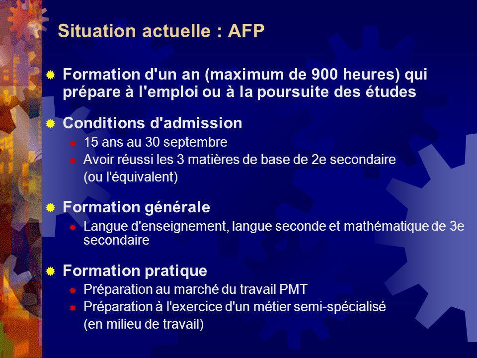 Situation actuelle : AFP Formation d'un an (maximum de 900 heures) qui prépare à l'emploi ou à la poursuite des études Conditions d'admission 15 ans a