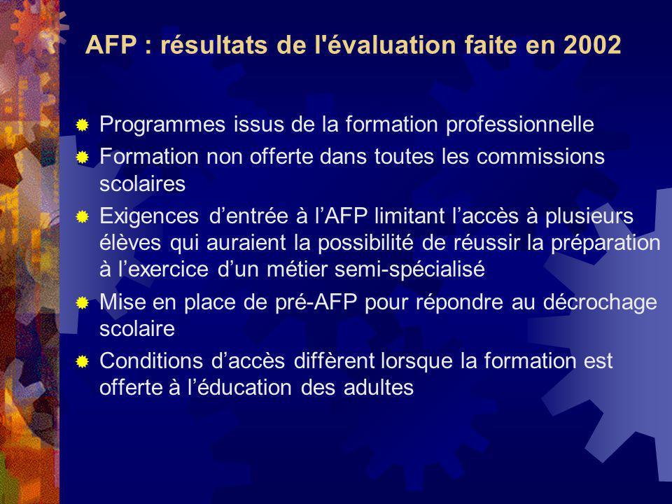 Programmes issus de la formation professionnelle Formation non offerte dans toutes les commissions scolaires Exigences dentrée à lAFP limitant laccès